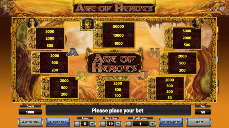 Age of Heroes :: Paytable