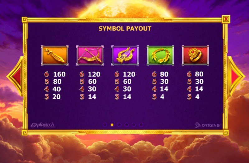 Age of the Gods Apollo Power :: Paytable - High Value Symbols