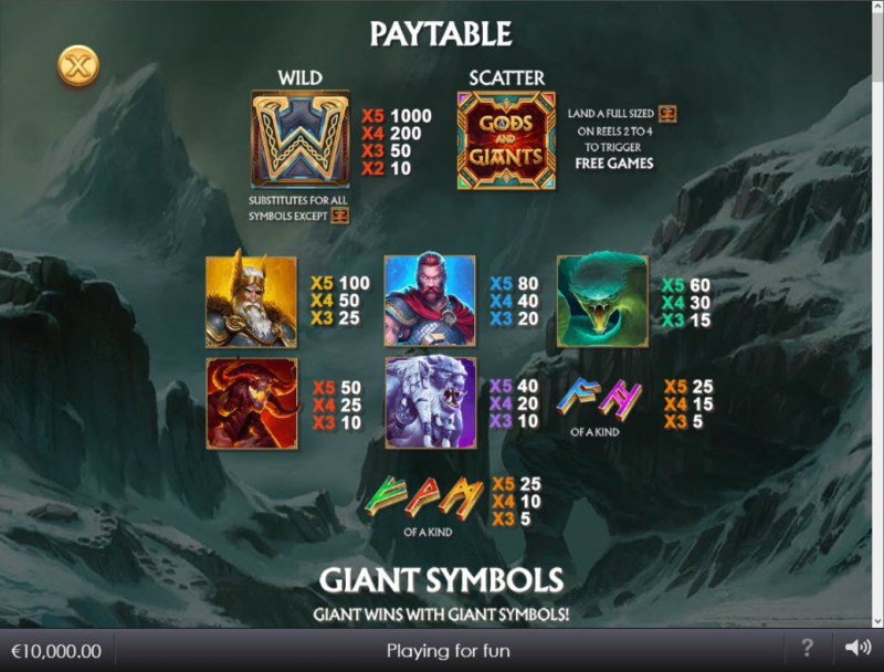 Age of the Gods Norse Gods and Giants :: Paytable