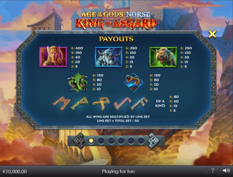 Age of the Gods Norse King of Asgard :: Paytable