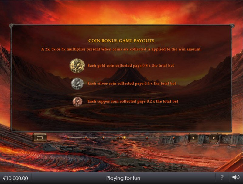 Age of the Gods Ruler of the Dead :: Coin Bonus Game Payouts