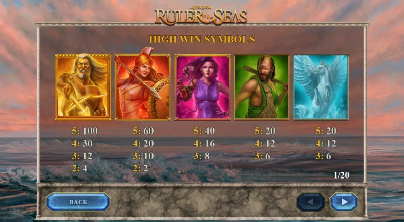 Age of the Gods Ruler of the Seas :: Paytable - High Value Symbols