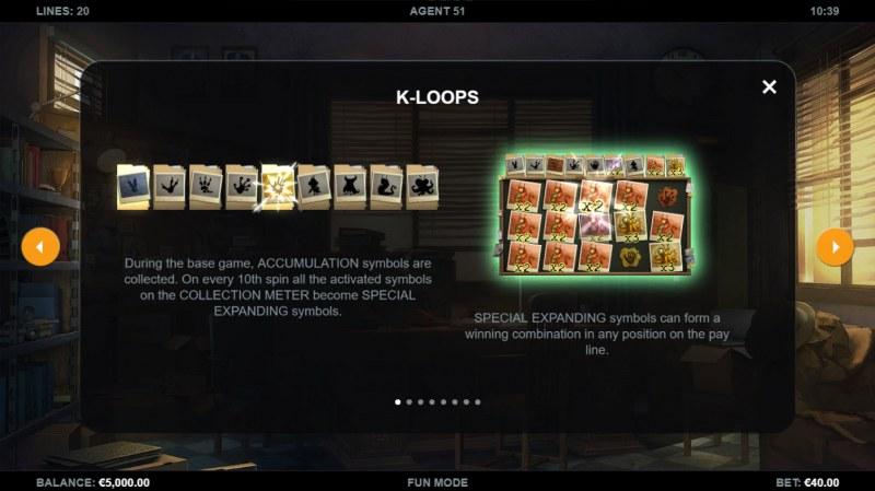 Agent 51 :: K-Loops