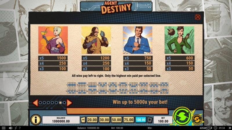 Agent Destiny :: Paytable - High Value Symbols