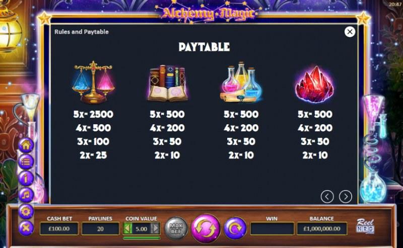 Alchemy Magic :: Paytable - High Value Symbols