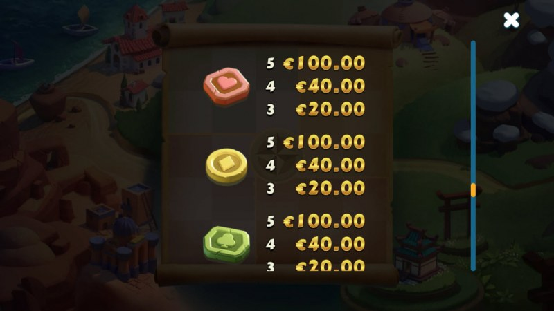 Aldo's Journey :: Paytable - Low Value Symbols