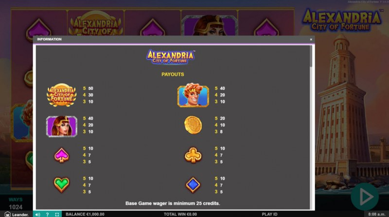 Alexandria City of Fortune :: Paytable