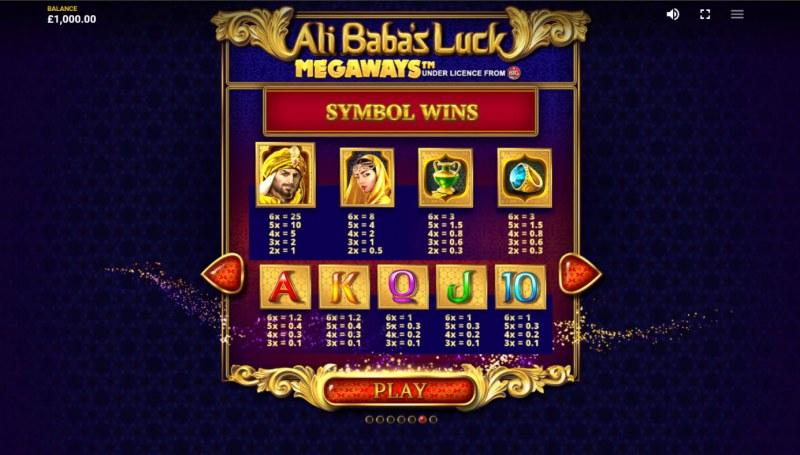 Ali Baba's Luck Megaways :: Paytable