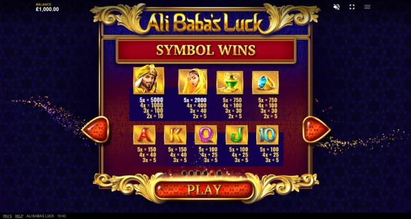 Ali Baba's Luck :: Symbol Wins