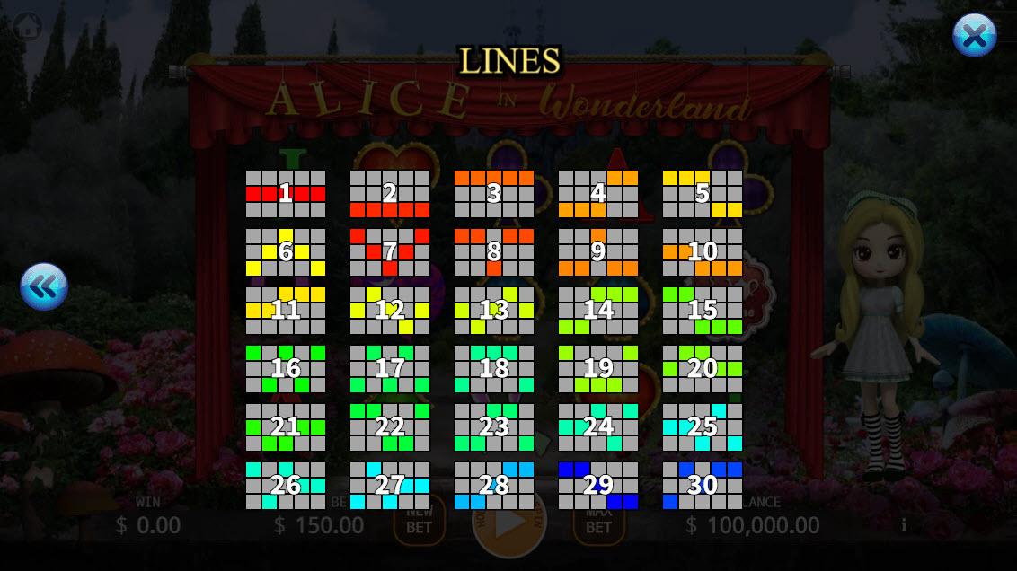 Alice in Wonderland :: Paylines 1-30