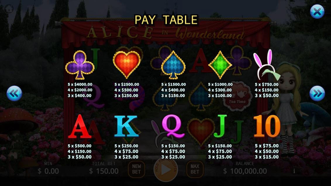 Alice in Wonderland :: Paytable
