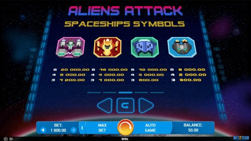 Alien Attack :: Paytable - High Value Symbols