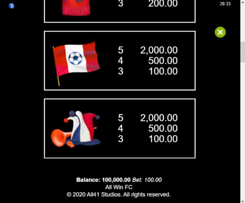 All Win FC :: Paytable - Medium Value Symbols