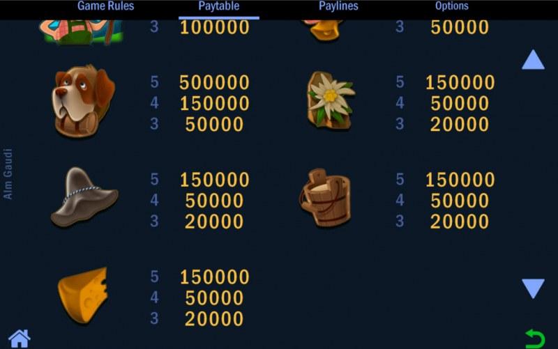 Alm Gaudi :: Paytable - Low Value Symbols