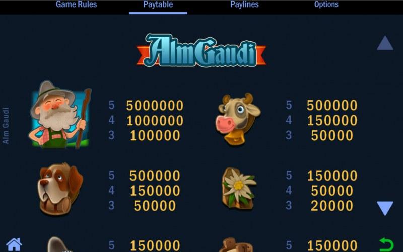 Alm Gaudi :: Paytable - High Value Symbols