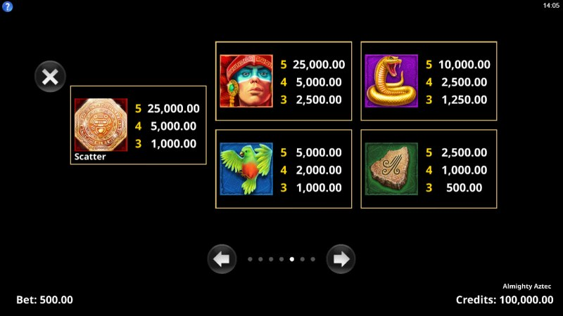 Almighty Aztec :: Paytable - High Value Symbols