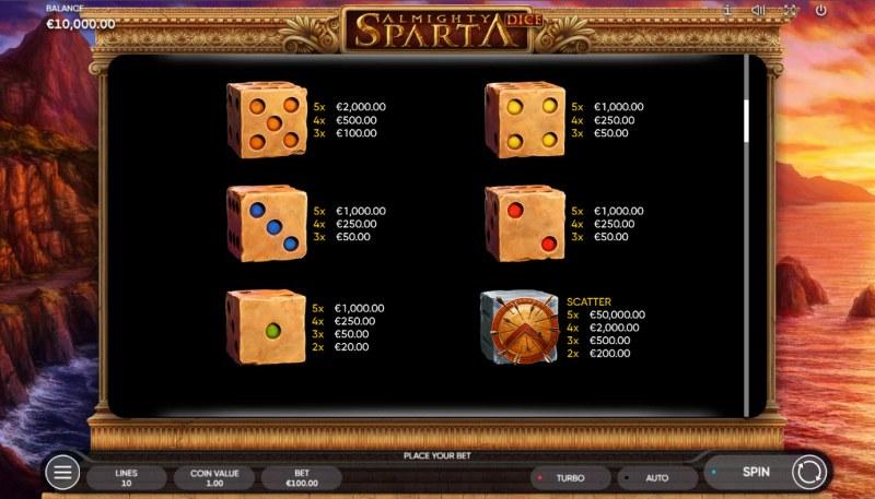 Almighty Sparta Dice :: Paytable - Low Value Symbols