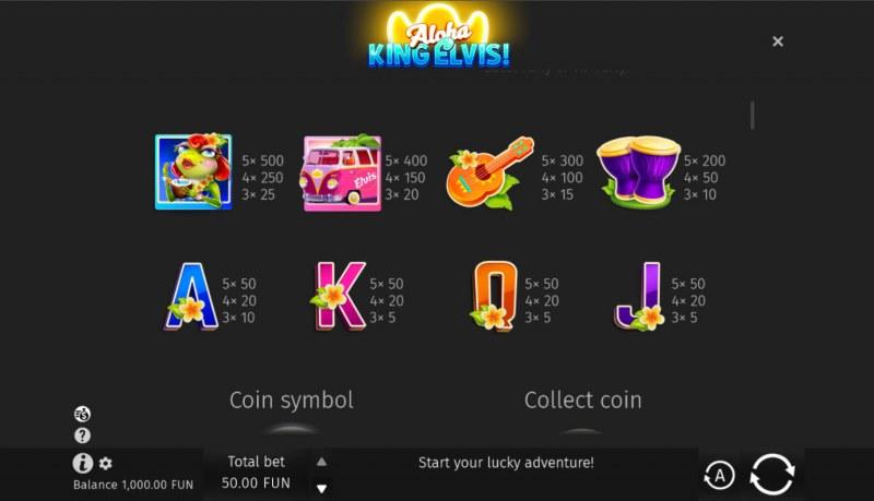 Aloha King Elvis! :: Paytable