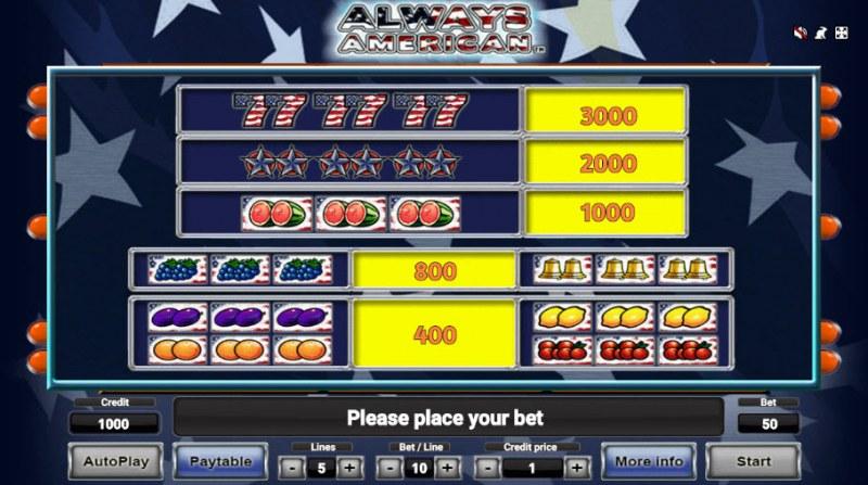 Always American :: Paytable