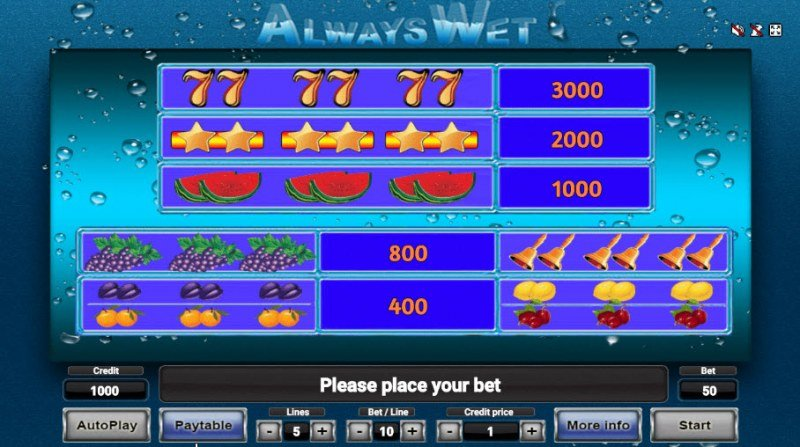 Always Wet :: Paytable