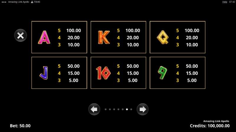 Amazing Link Apollo :: Paytable - Low Value Symbols