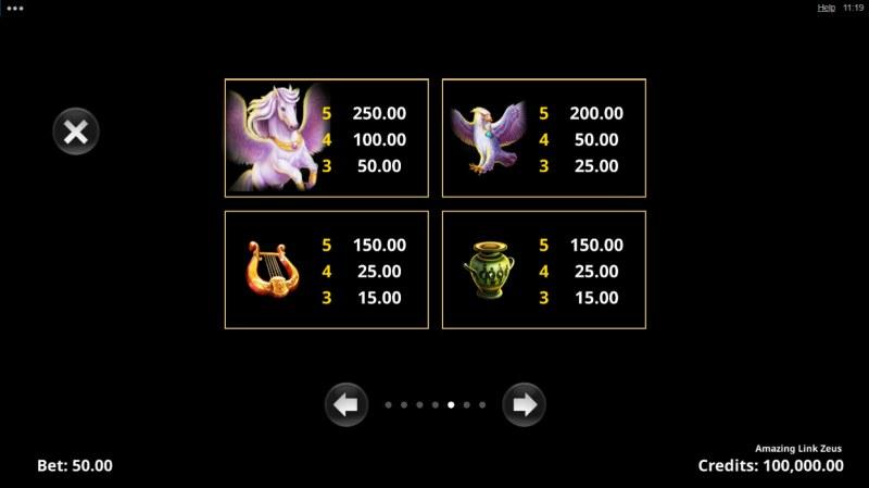 Amazing Link Zeus :: Paytable - High Value Symbols