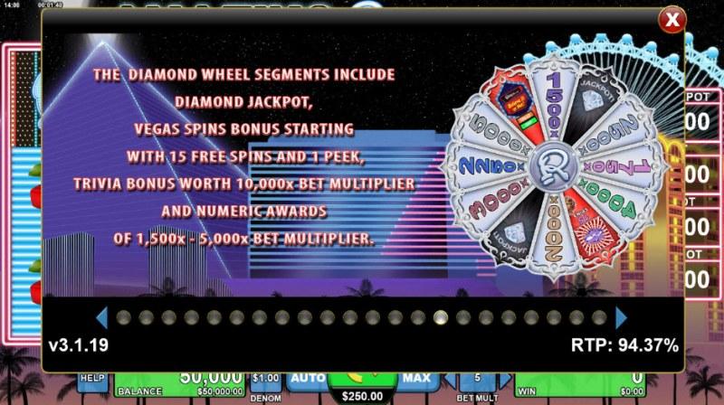 Amazing Ripley's Believe It or Not :: Diamond Bonus Wheel