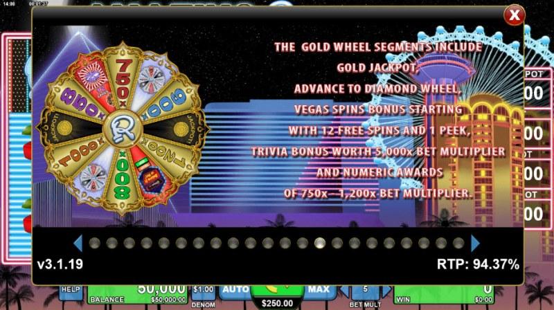 Amazing Ripley's Believe It or Not :: Gold Bonus Wheel