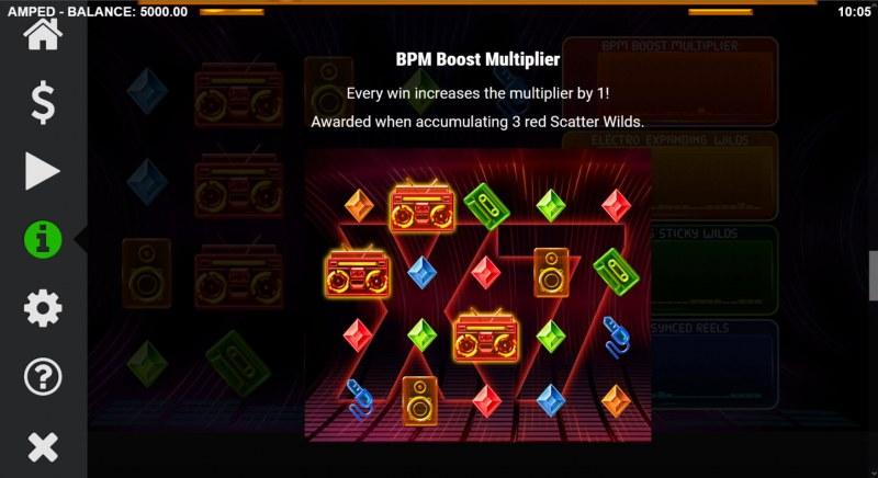 Amped :: BPM Boost Multiplier