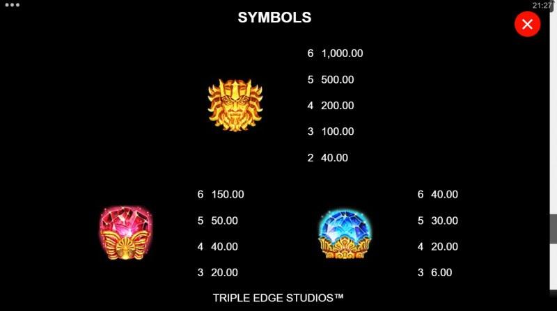 Ancient Fortunes Poseidon Megaways :: Paytable - High Value Symbols