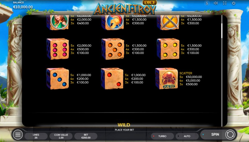 Ancient Troy Dice :: Paytable - Low Value Symbols