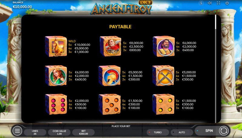 Ancient Troy Dice :: Paytable - High Value Symbols