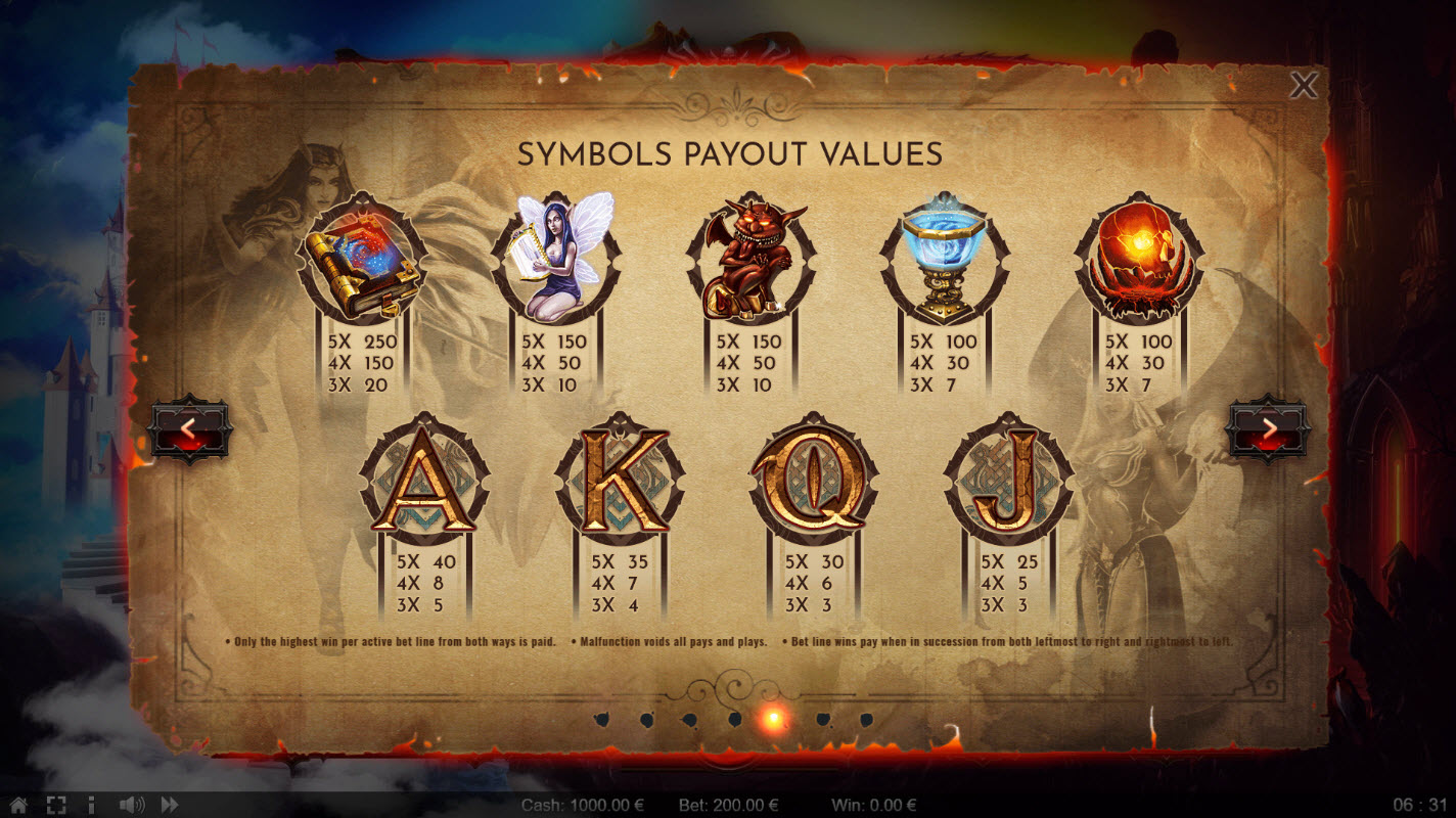 Angels vs Demons :: Paytable