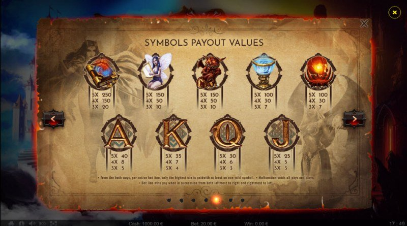 Angels vs Demons :: Paytable
