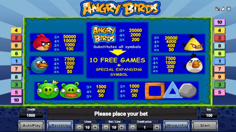 Angry Birds :: Paytable