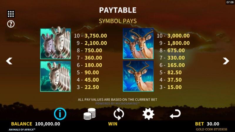 Animals of Africa :: Paytable - Medium Value Symbols