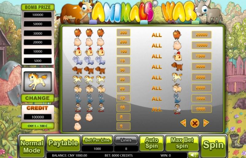 Animals' War :: Paytable