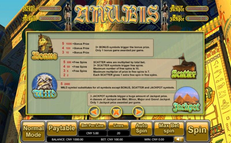 Anubis :: Bonus, Jackpot, Scatter and Wild Rules