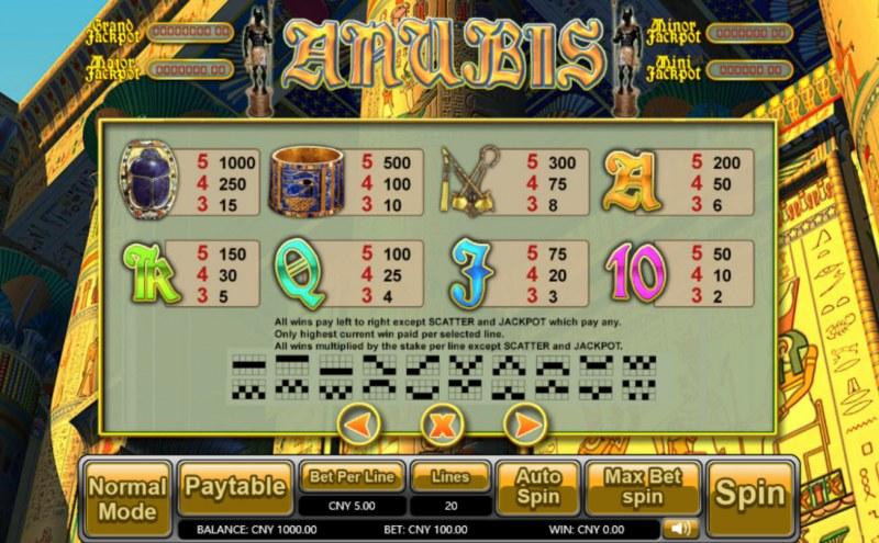 Anubis :: Paytable