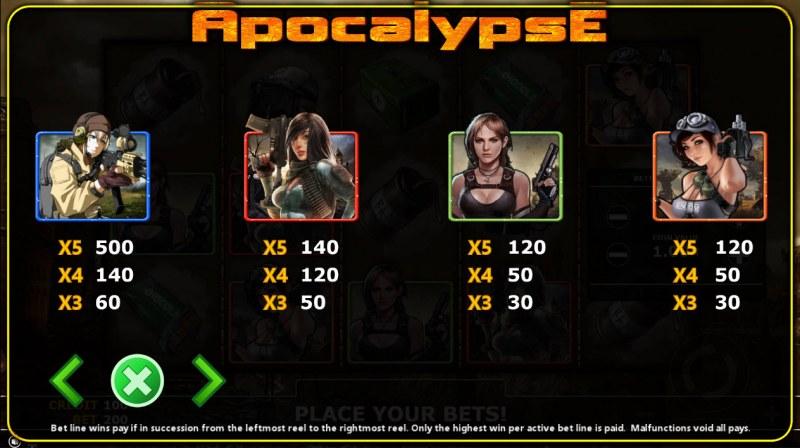 Apocalypse :: Paytable - High Value Symbols