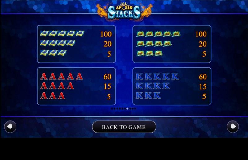Apollo Stacks :: Paytable - Medium Value Symbols