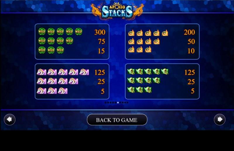 Apollo Stacks :: Paytable - High Value Symbols
