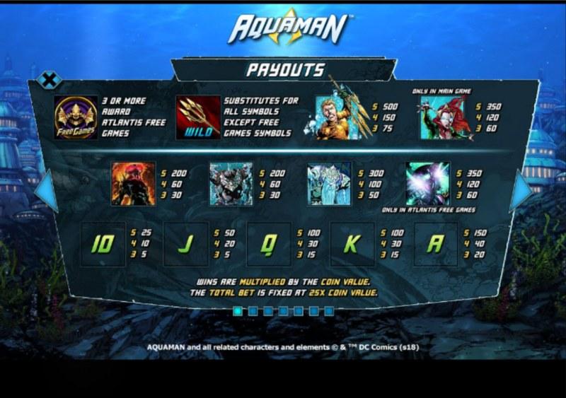 Aquaman :: Paytable