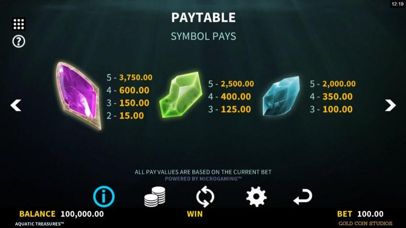 Aquatic Treasures :: Paytable - High Value Symbols