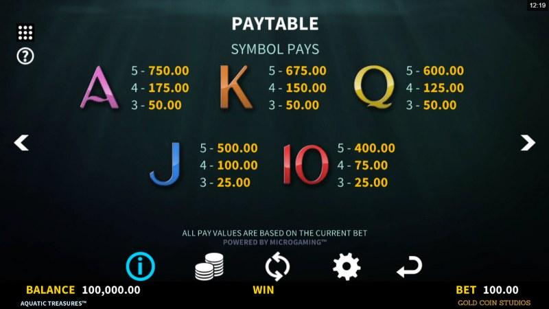 Aquatic Treasures :: Paytable - Low Value Symbols