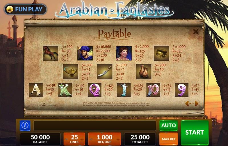 Arabian Fantasies :: Paytable