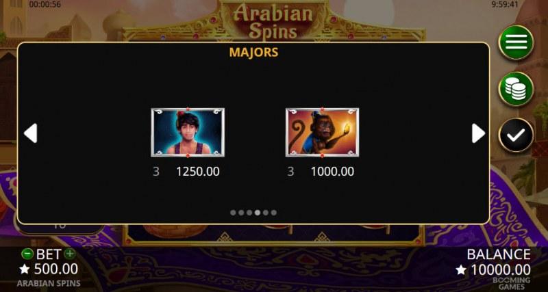 Arabian Spins :: Paytable - High Value Symbols