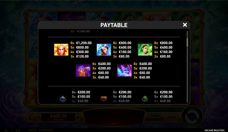 Arcane Beauties :: Paytable - High Value Symbols