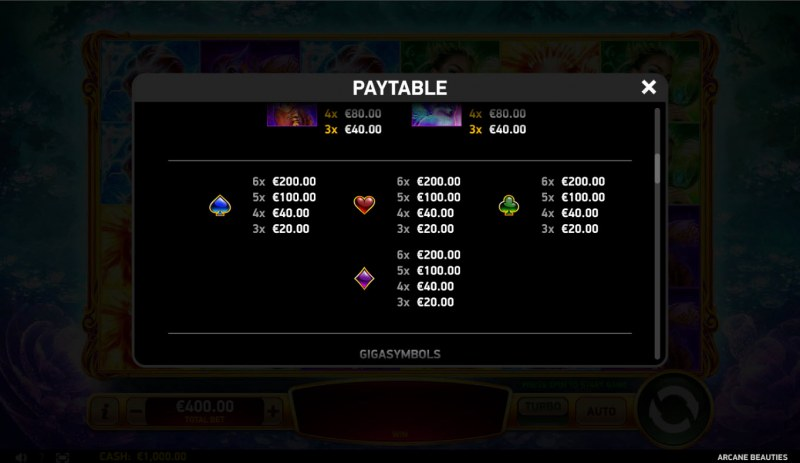 Arcane Beauties :: Paytable - Low Value Symbols