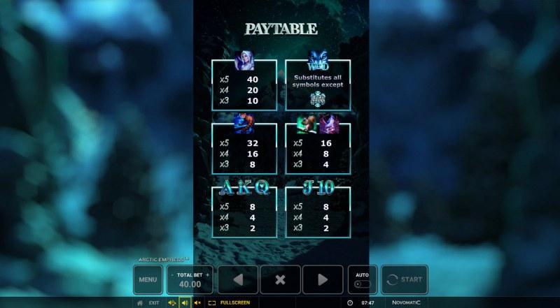 Arctic Empress :: Paytable